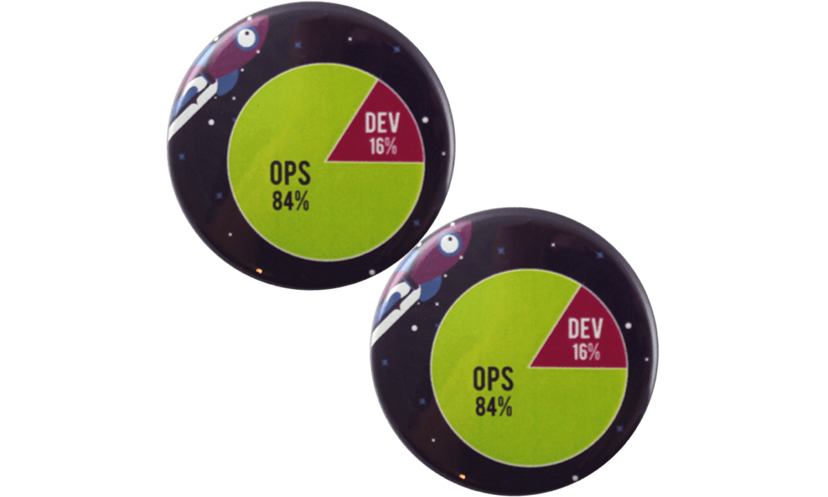 Knop badge 45mm Rond